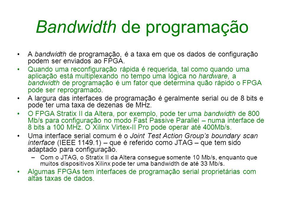 Bandwidth de programação