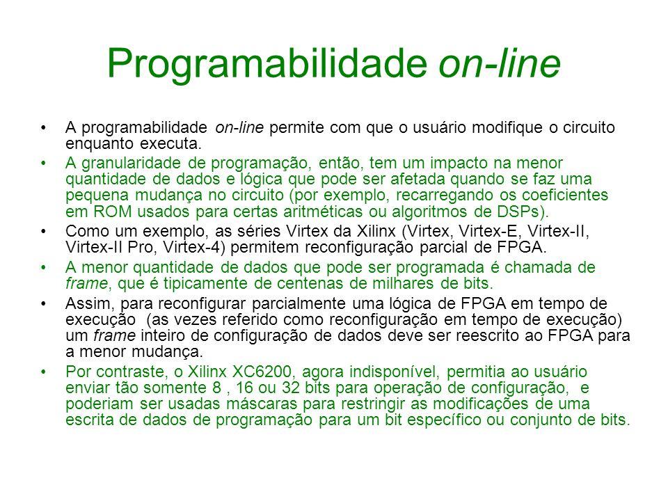 Programabilidade on-line