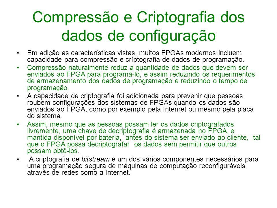 Compressão e Criptografia dos dados de configuração