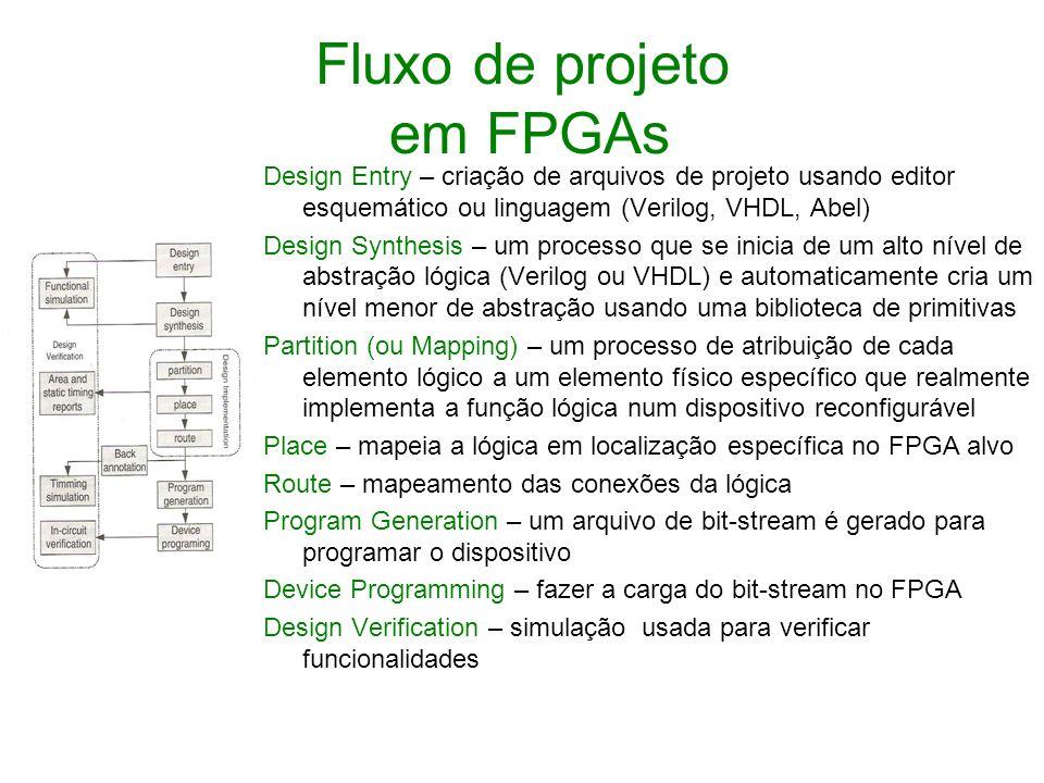 Fluxo de projeto em FPGAs