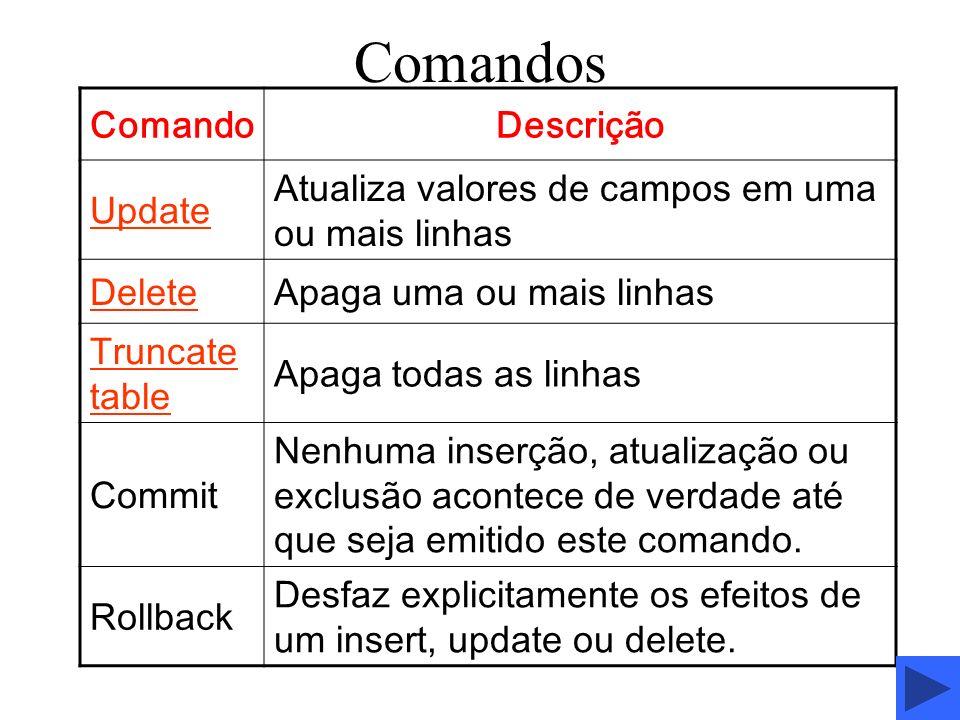Comandos Comando Descrição Update