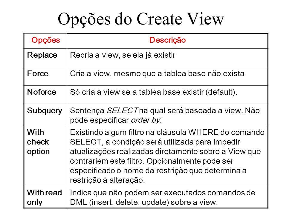 Opções do Create View Opções Descrição Replace