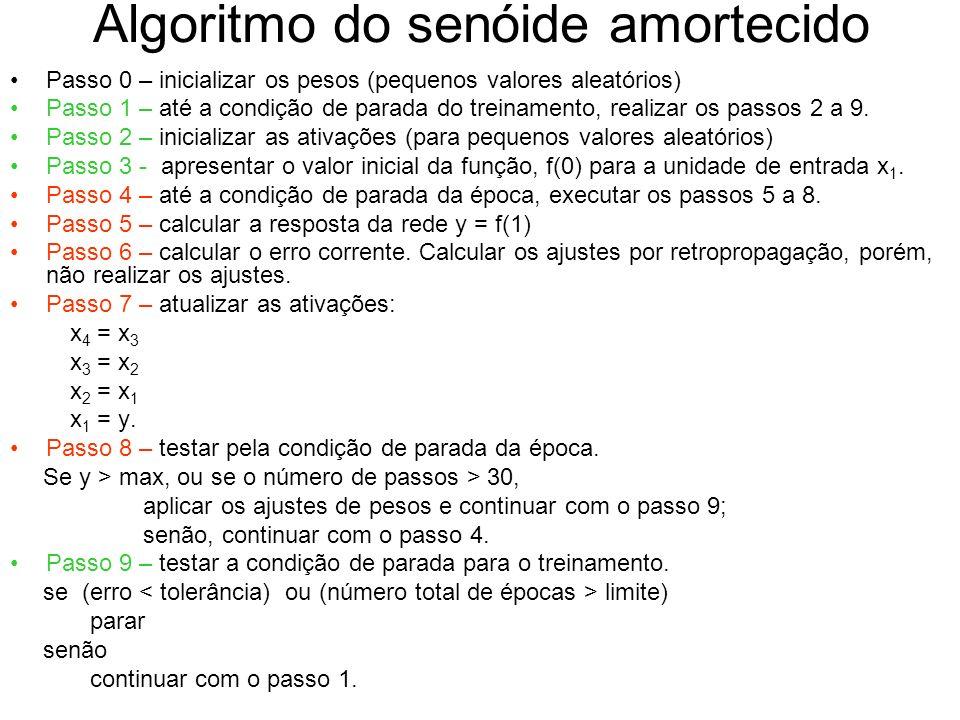 Algoritmo do senóide amortecido