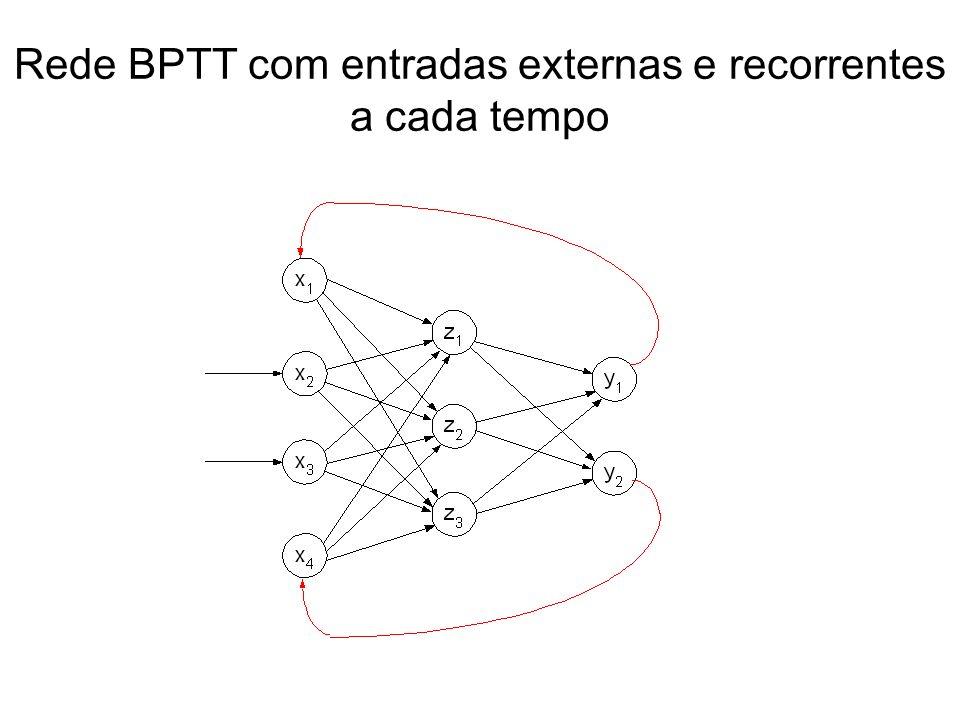 Rede BPTT com entradas externas e recorrentes a cada tempo