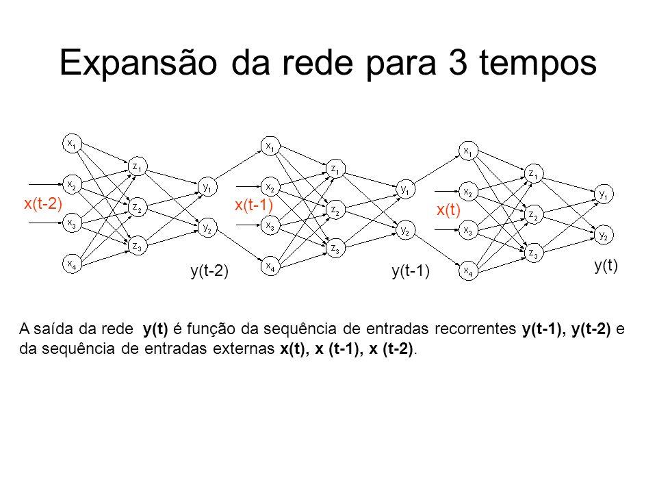 Expansão da rede para 3 tempos