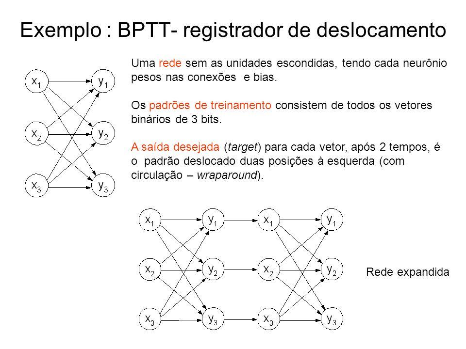 Exemplo : BPTT- registrador de deslocamento