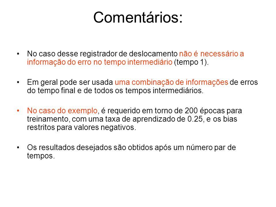 Comentários: No caso desse registrador de deslocamento não é necessário a informação do erro no tempo intermediário (tempo 1).
