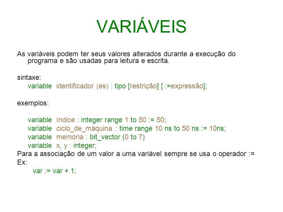 VARIÁVEISAs variáveis podem ter seus valores alterados durante a execução do programa e são usadas para leitura e escrita.