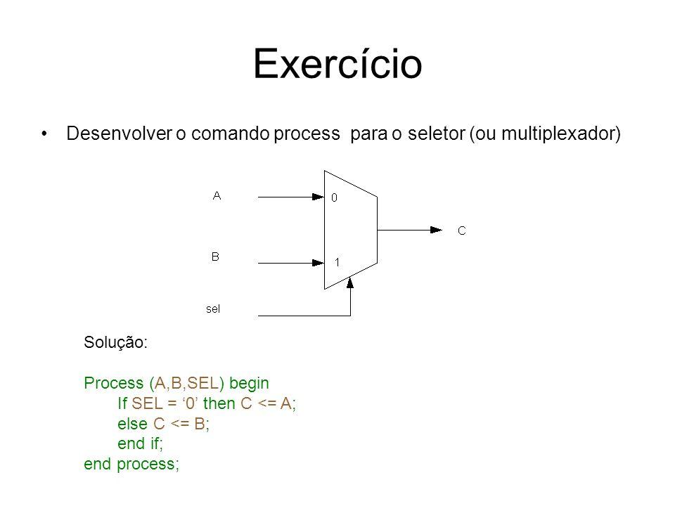 Exercício Desenvolver o comando process para o seletor (ou multiplexador) Solução: Process (A,B,SEL) begin.