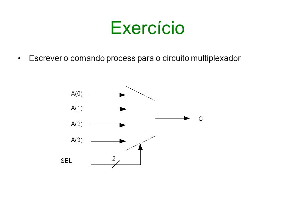 Exercício Escrever o comando process para o circuito multiplexador