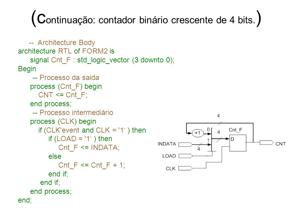(continuação: contador binário crescente de 4 bits.)