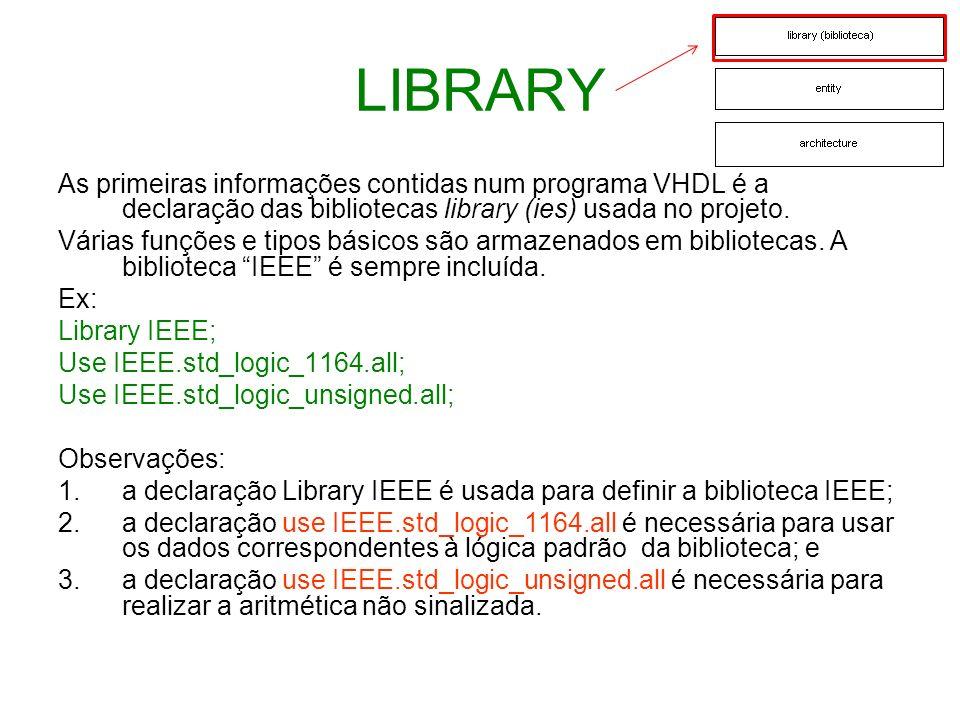 LIBRARYAs primeiras informações contidas num programa VHDL é a declaração das bibliotecas library (ies) usada no projeto.