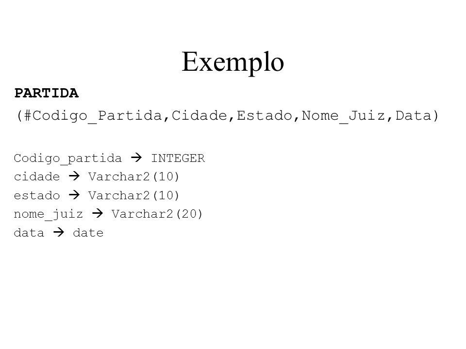 Exemplo PARTIDA (#Codigo_Partida,Cidade,Estado,Nome_Juiz,Data)