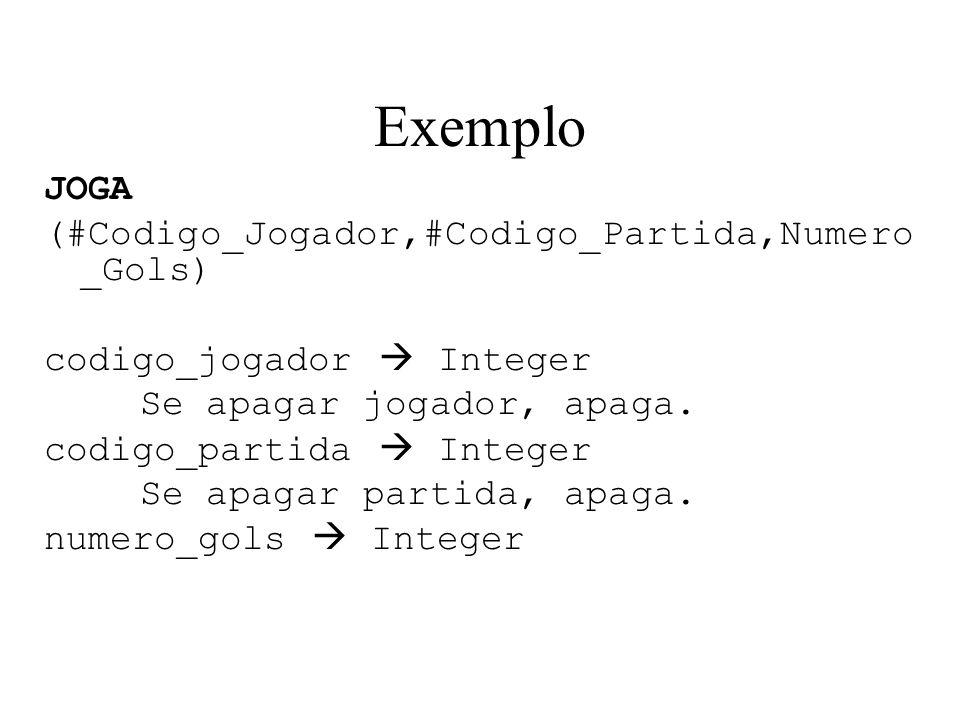 Exemplo JOGA (#Codigo_Jogador,#Codigo_Partida,Numero_Gols)