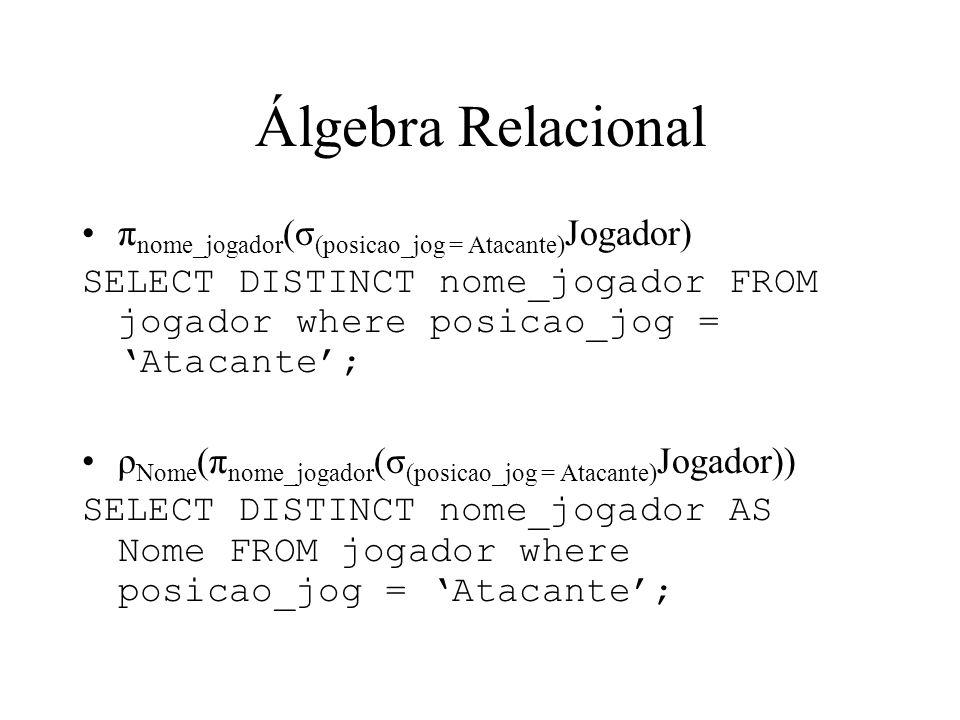 Álgebra Relacional πnome_jogador(σ(posicao_jog = Atacante)Jogador)