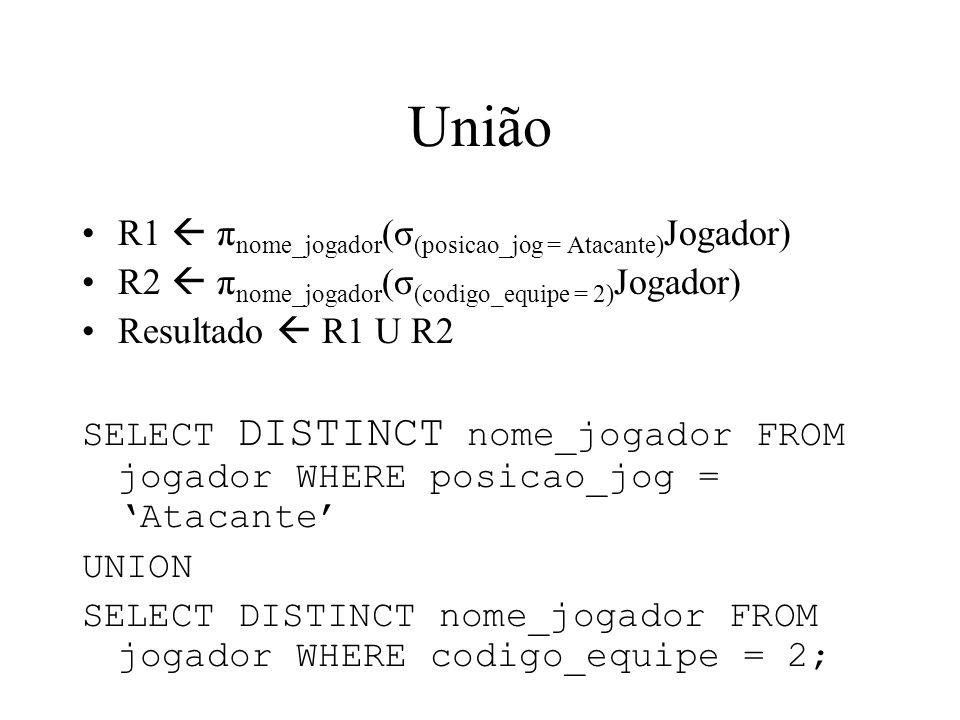União R1  πnome_jogador(σ(posicao_jog = Atacante)Jogador)