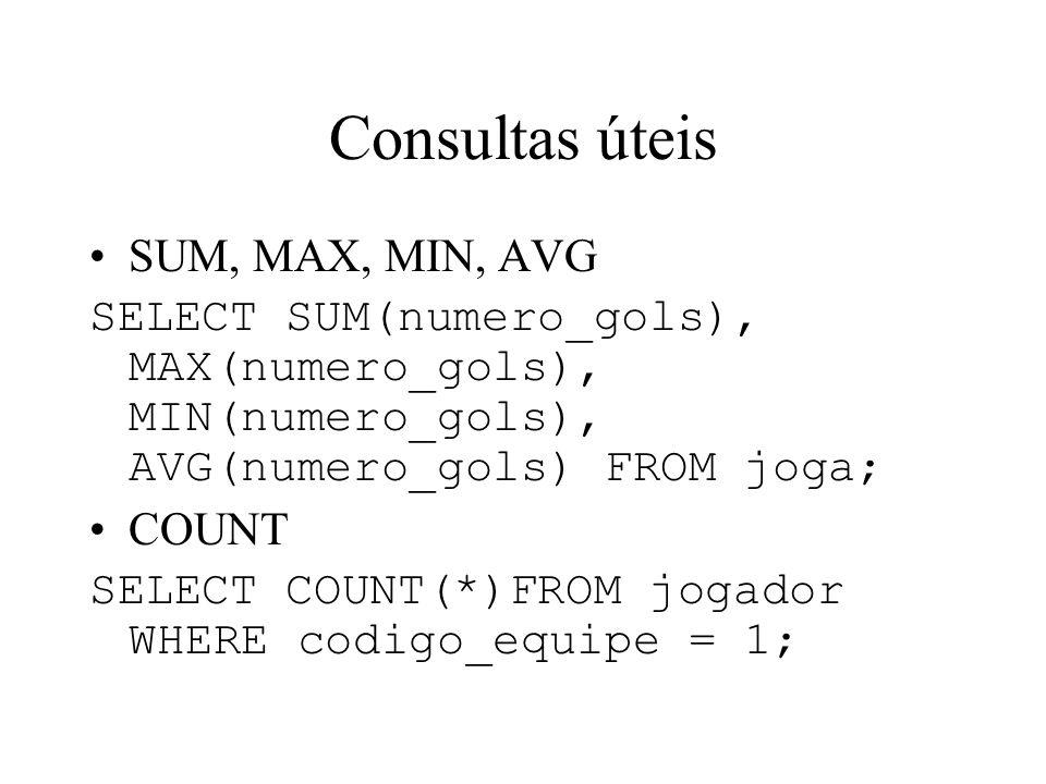 Consultas úteis SUM, MAX, MIN, AVG