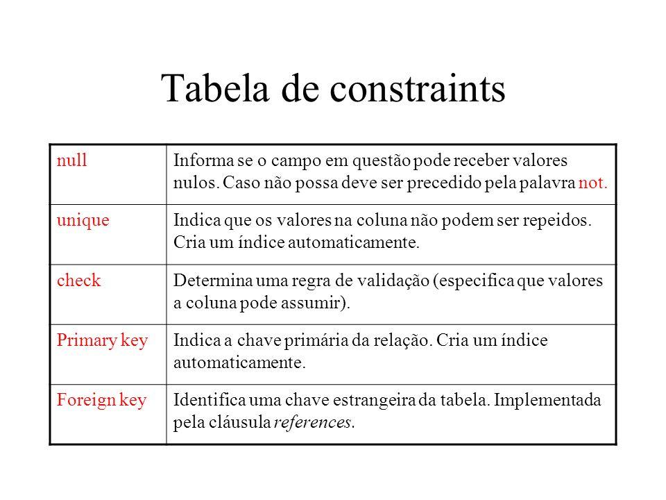 Tabela de constraints null