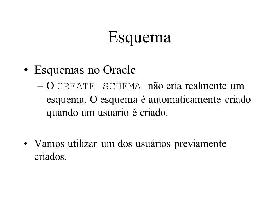 Esquema Esquemas no Oracle