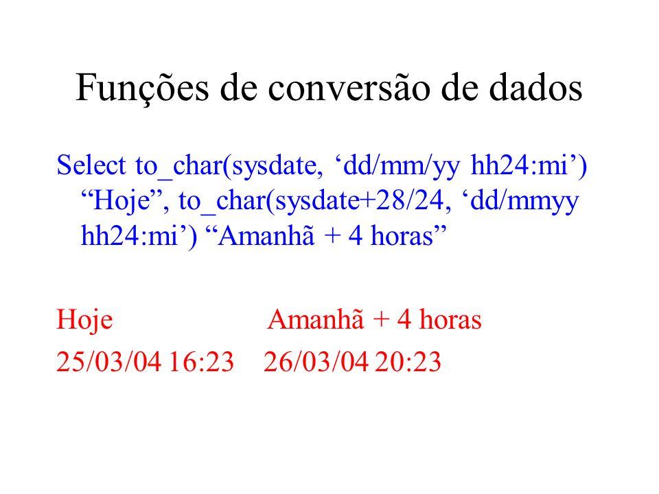 Funções de conversão de dados