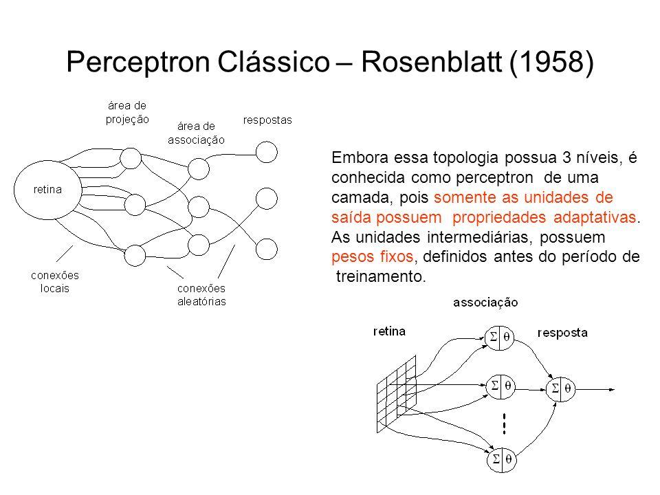 Perceptron Clássico – Rosenblatt (1958)
