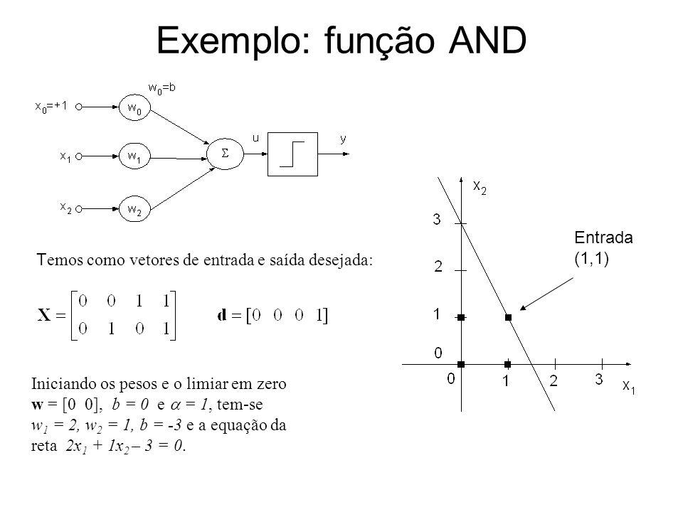 Exemplo: função AND Entrada (1,1)