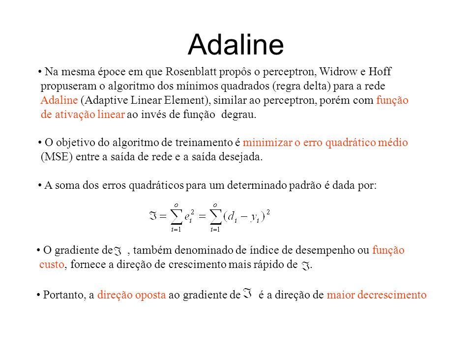 AdalineNa mesma époce em que Rosenblatt propôs o perceptron, Widrow e Hoff. propuseram o algoritmo dos mínimos quadrados (regra delta) para a rede.