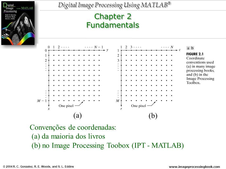 Chapter 2 Fundamentals. (a) (b) Convenções de coordenadas: (a) da maioria dos livros.