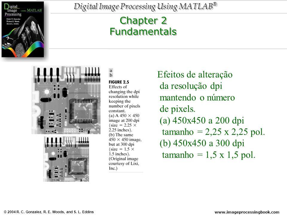 Chapter 2 Fundamentals. Efeitos de alteração. da resolução dpi. mantendo o número. de pixels. (a) 450x450 a 200 dpi.