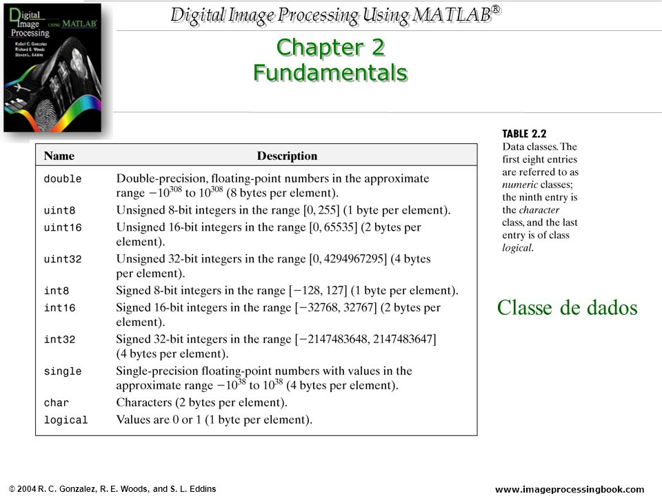 Chapter 2 Fundamentals Classe de dados
