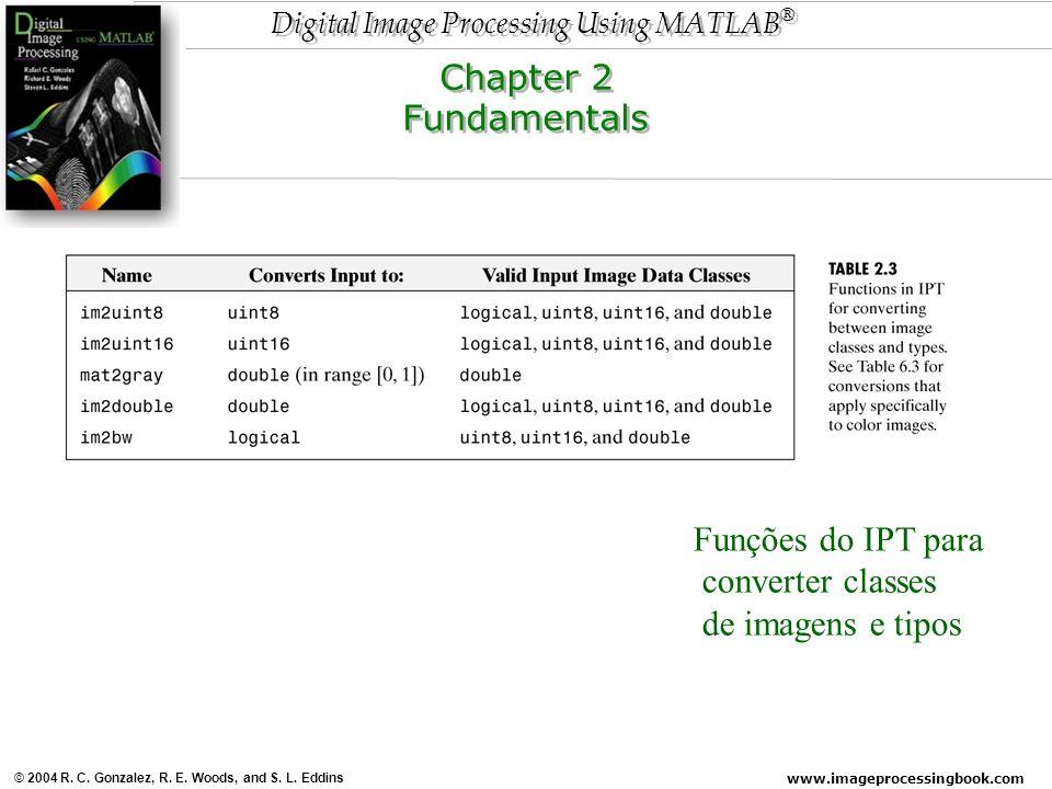 Chapter 2 Fundamentals Funções do IPT para converter classes de imagens e tipos