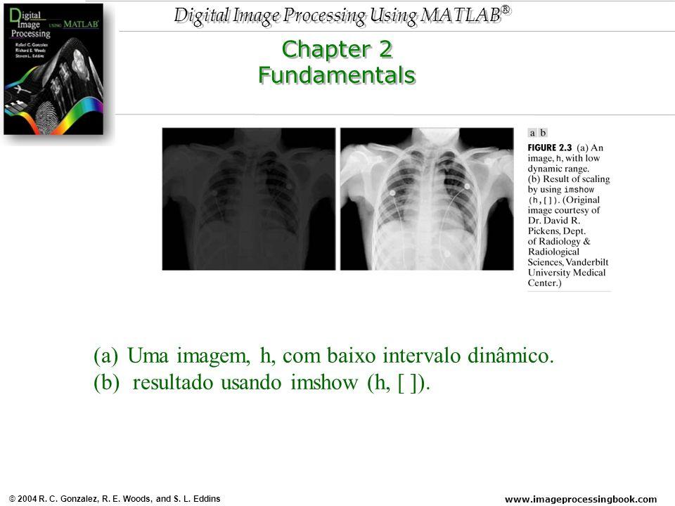 Chapter 2 Fundamentals. Uma imagem, h, com baixo intervalo dinâmico.