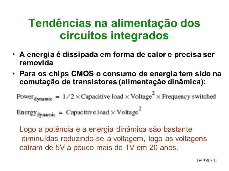 Tendências na alimentação dos circuitos integrados