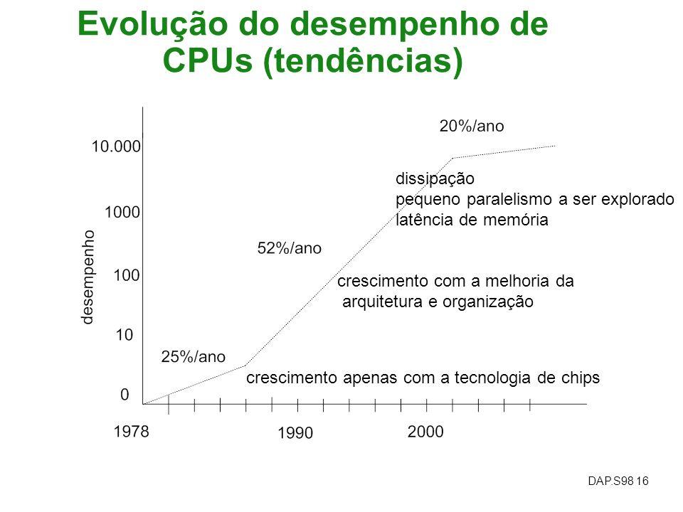 Evolução do desempenho de CPUs (tendências)