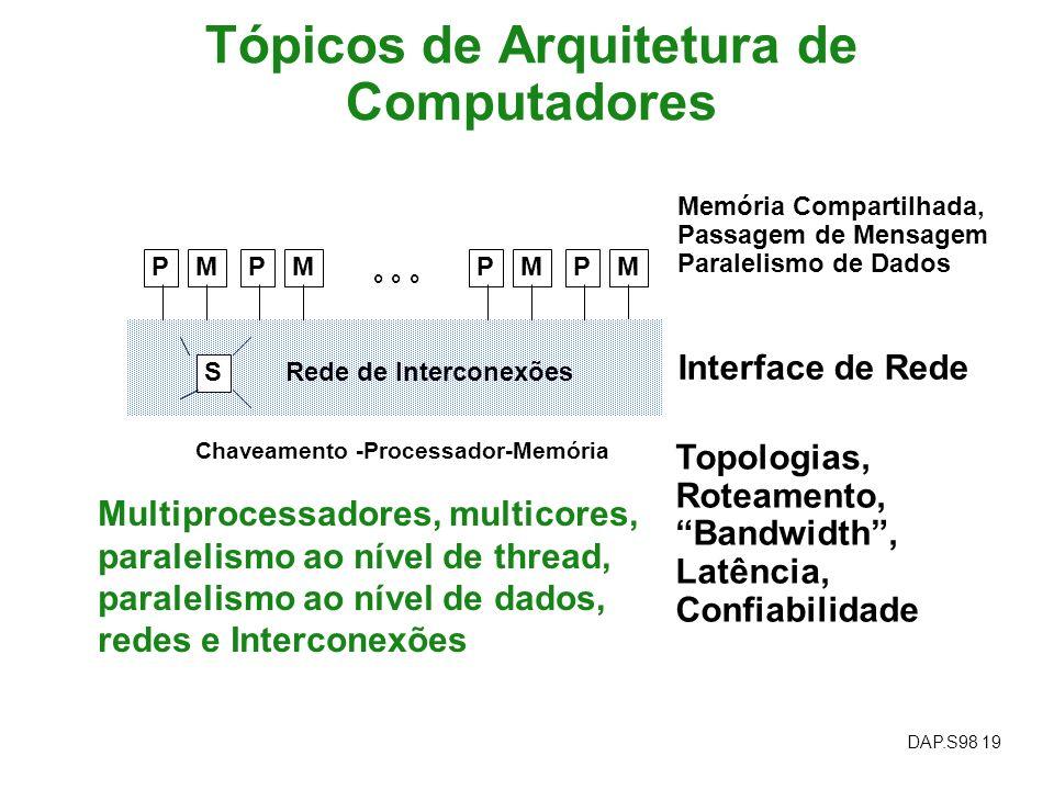 Tópicos de Arquitetura de Computadores