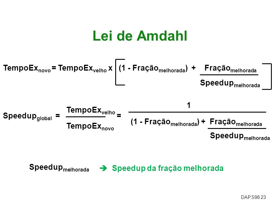Lei de Amdahl TempoExnovo = TempoExvelho x (1 - Fraçãomelhorada) + Fraçãomelhorada. Speedupmelhorada.