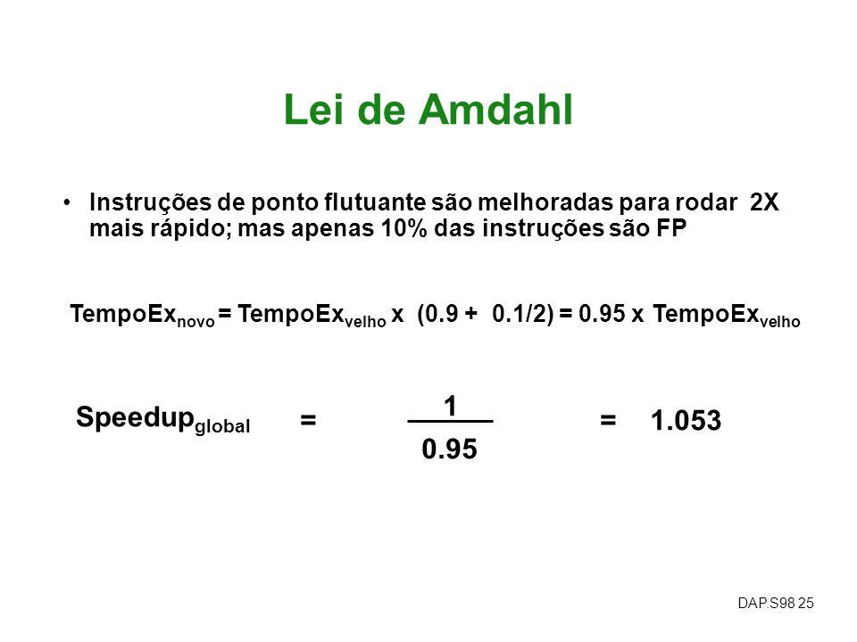 Lei de Amdahl 1 Speedupglobal = = 1.053 0.95
