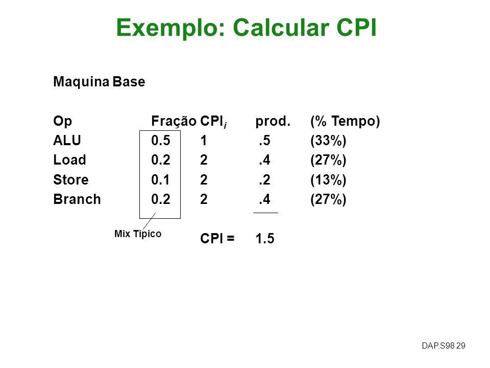 Exemplo: Calcular CPI Maquina Base Op Fração CPIi prod. (% Tempo)