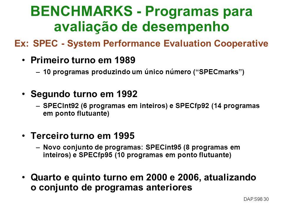 BENCHMARKS - Programas para avaliação de desempenho Ex: SPEC - System Performance Evaluation Cooperative
