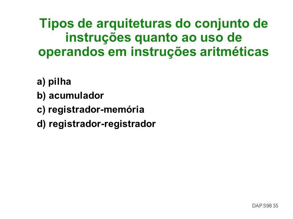 Tipos de arquiteturas do conjunto de instruções quanto ao uso de operandos em instruções aritméticas