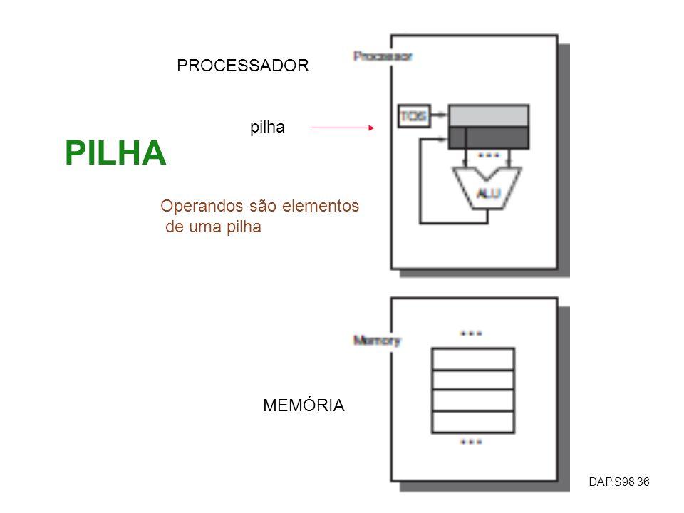 PROCESSADOR PILHA pilha Operandos são elementos de uma pilha MEMÓRIA