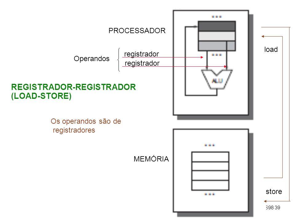 REGISTRADOR-REGISTRADOR (LOAD-STORE)