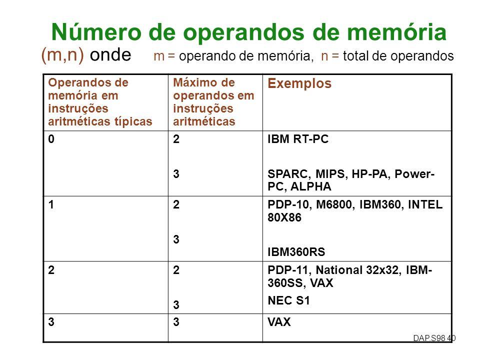 Número de operandos de memória