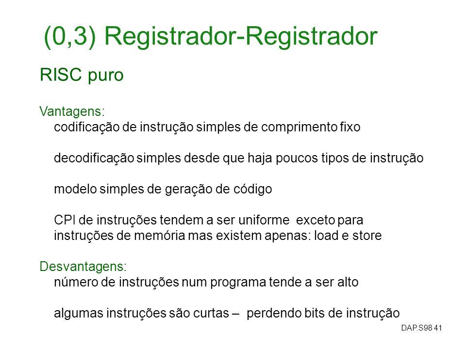 (0,3) Registrador-Registrador
