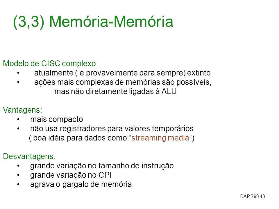 (3,3) Memória-Memória Modelo de CISC complexo