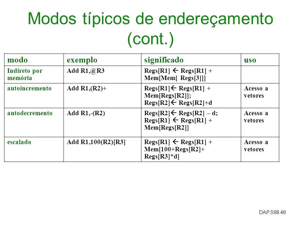 Modos típicos de endereçamento (cont.)