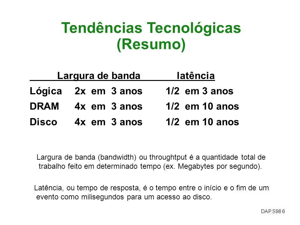 Tendências Tecnológicas (Resumo)