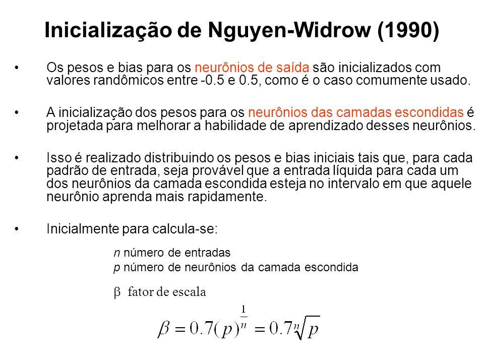 Inicialização de Nguyen-Widrow (1990)