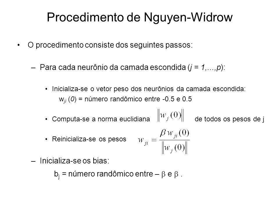 Procedimento de Nguyen-Widrow