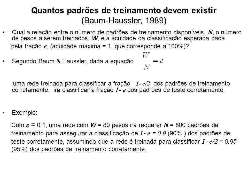 Quantos padrões de treinamento devem existir (Baum-Haussler, 1989)